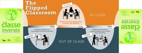 classe invers